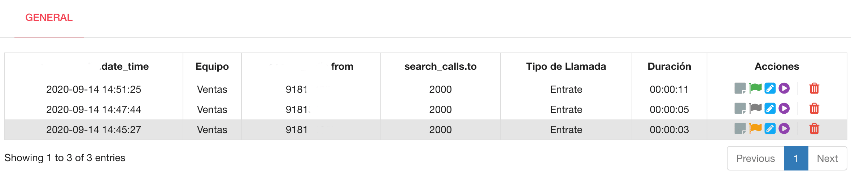 Grabación de llamadas centralita virtual