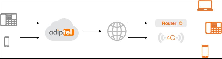 numero-geografico